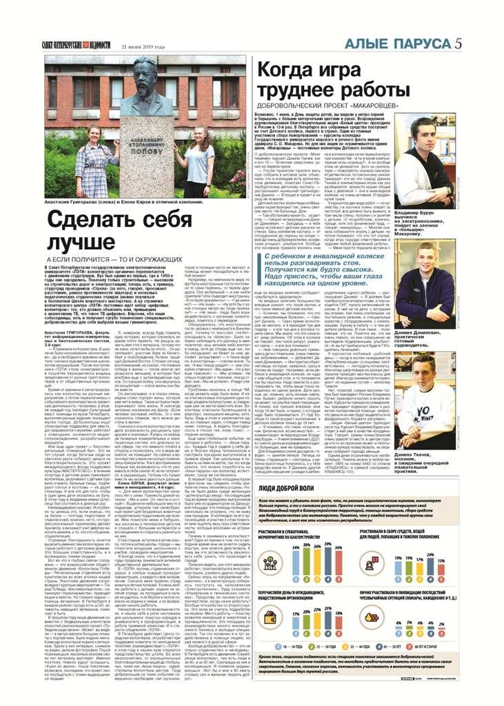 О волонтерах Колледжа ГУМРФ – в газете «СПб ведомости»